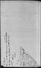 CO 305 1 p.260v