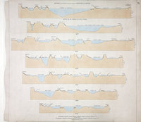 San Juan Water Boundary (Arbitration) : list of maps sent to Admiral Prevost at Berlin on the 12th June 1872 [map 35] Sections upon various parallels between Vancouver Id. & Oregon