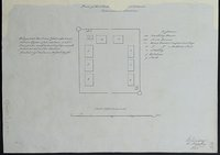 Plan of Fort Victoria, Vancouver's Island, Cammusan Harbour Fort Victoria, Vancouver Island.