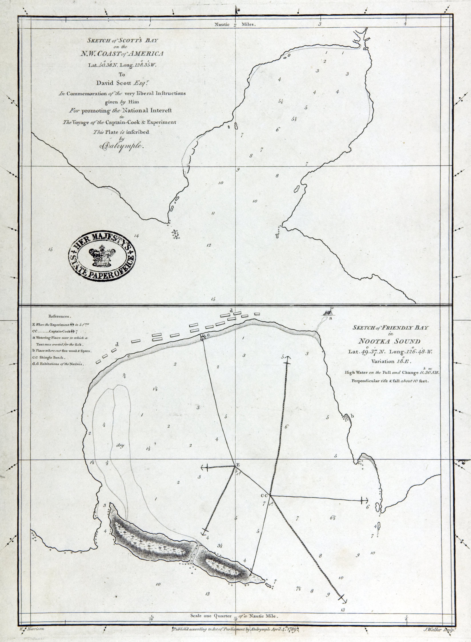 Sketch of Scott's Bay on the N.W. Coast of America. Lat. 50 38N. Long. 128 35W. [and] Sketch of Friendly Bay in Nootka Sound. Lat. 49 37N. Long. 126 48 W. Variation 18 E.