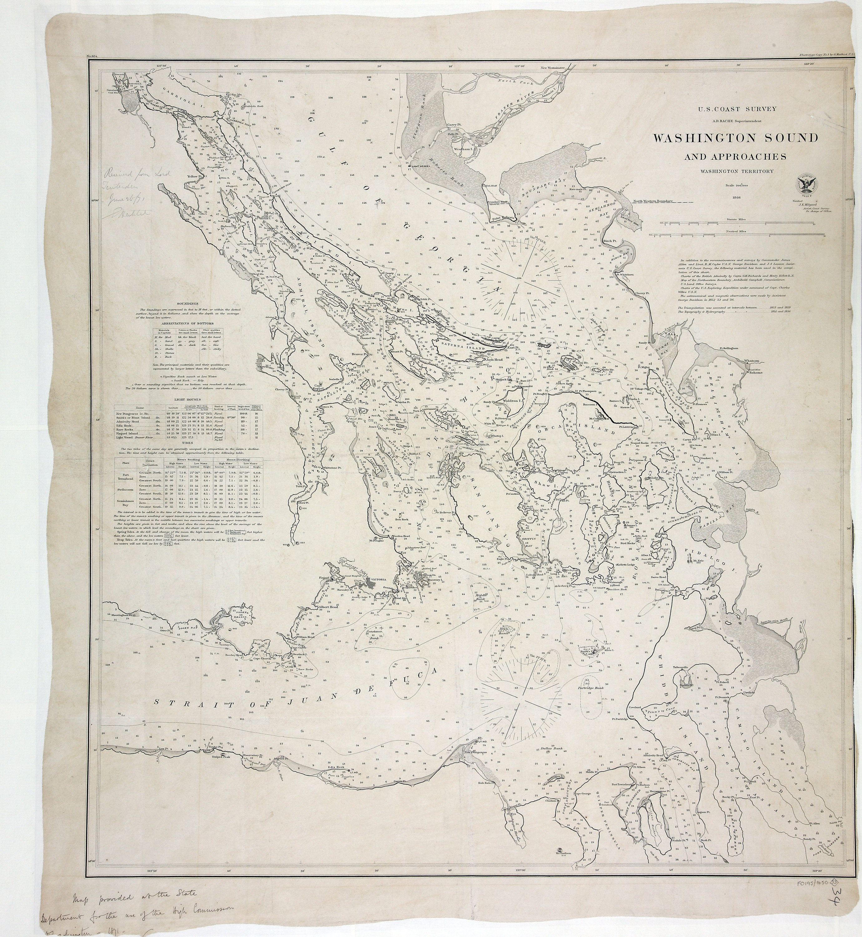 San Juan Water Boundary (Arbitration) : list of maps sent to Admiral Prevost at Berlin on the 12th June 1872 [map 33]